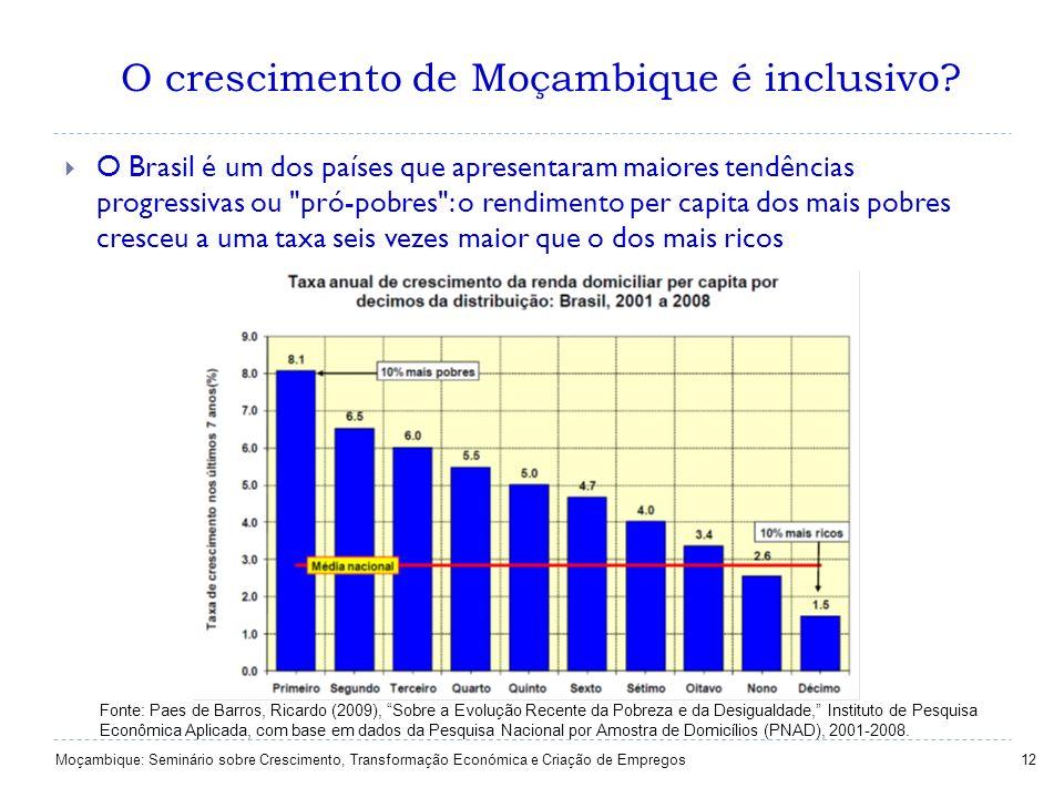 O crescimento de Moçambique é inclusivo? 12 O Brasil é um dos países que apresentaram maiores tendências progressivas ou