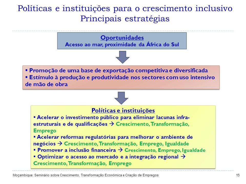 Políticas e instituições para o crescimento inclusivo Principais estratégias 15 Oportunidades Acesso ao mar, proximidade da África do Sul Promoção de