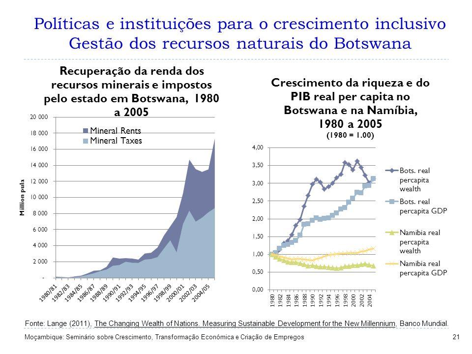 Políticas e instituições para o crescimento inclusivo Gestão dos recursos naturais do Botswana 21 Fonte: Lange (2011), The Changing Wealth of Nations.