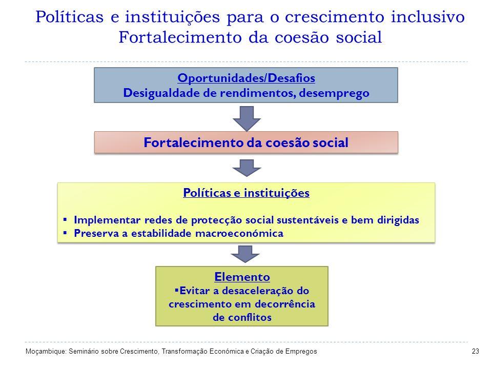 Políticas e instituições para o crescimento inclusivo Fortalecimento da coesão social 23 Oportunidades/Desafios Desigualdade de rendimentos, desempreg