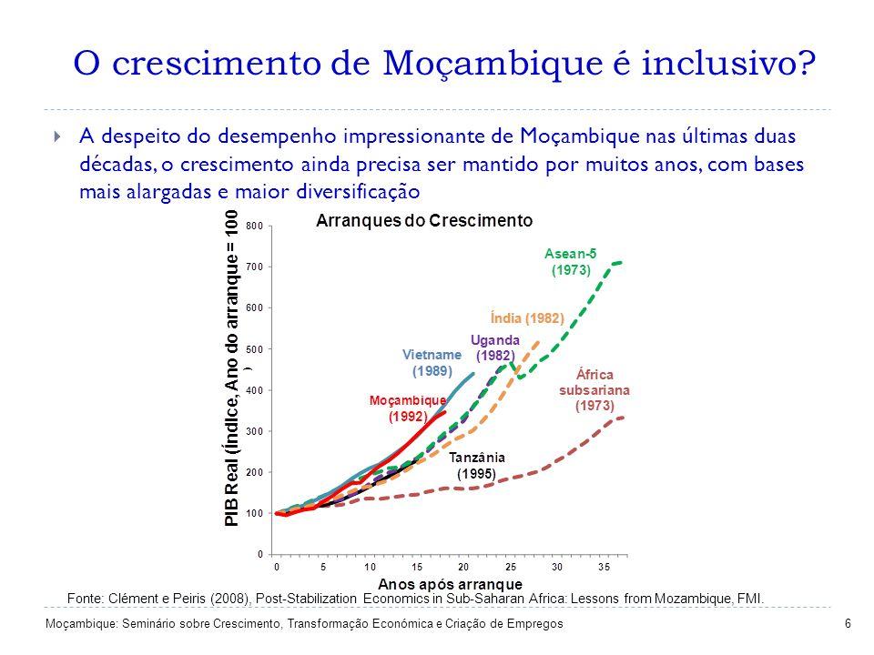 O crescimento de Moçambique é inclusivo? 6 A despeito do desempenho impressionante de Moçambique nas últimas duas décadas, o crescimento ainda precisa
