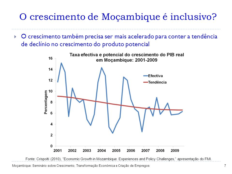 O crescimento de Moçambique é inclusivo? 7 O crescimento também precisa ser mais acelerado para conter a tendência de declínio no crescimento do produ