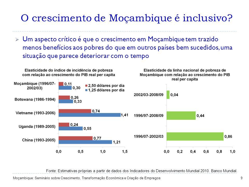 O crescimento de Moçambique é inclusivo? 9 Um aspecto crítico é que o crescimento em Moçambique tem trazido menos benefícios aos pobres do que em outr