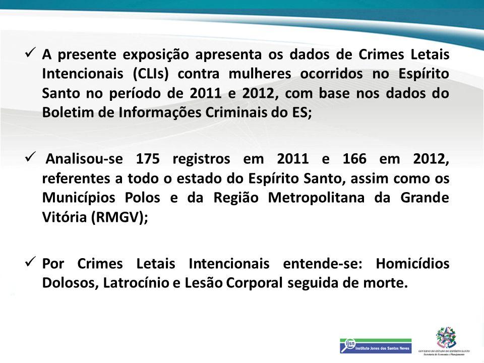 A presente exposição apresenta os dados de Crimes Letais Intencionais (CLIs) contra mulheres ocorridos no Espírito Santo no período de 2011 e 2012, co