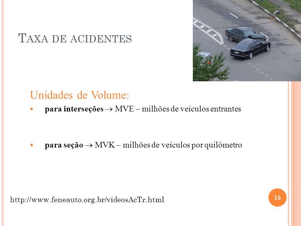 T AXA DE ACIDENTES Unidades de Volume: para interseções MVE – milhões de veículos entrantes para seção MVK – milhões de veículos por quilômetro http:/