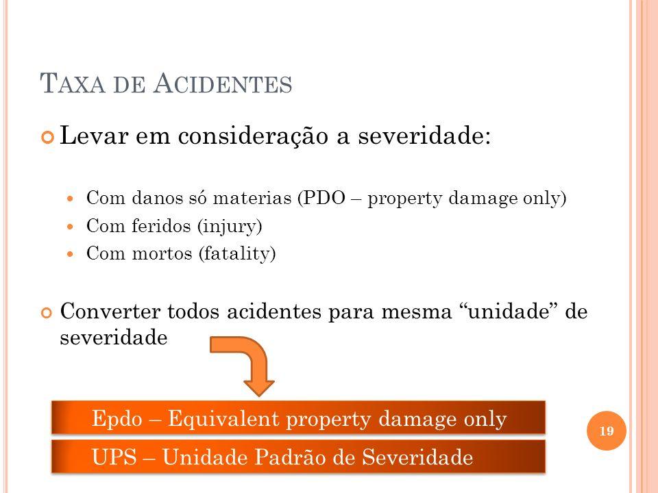T AXA DE A CIDENTES Levar em consideração a severidade: Com danos só materias (PDO – property damage only) Com feridos (injury) Com mortos (fatality)