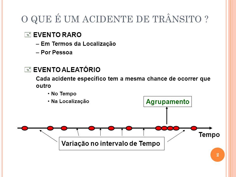 M ÉTODO EMPÍRICO DE B AYES - EB Fonte de informação 1: dados de acidentes da população de referência; são usados para estimar a distribuição inicial.
