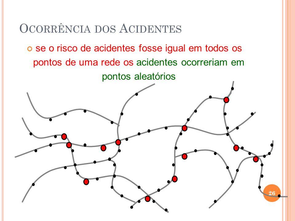 O CORRÊNCIA DOS A CIDENTES se o risco de acidentes fosse igual em todos os pontos de uma rede os acidentes ocorreriam em pontos aleatórios 26