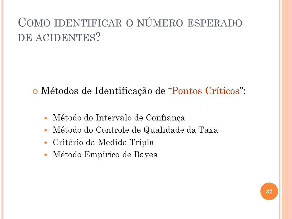 C OMO IDENTIFICAR O NÚMERO ESPERADO DE ACIDENTES ? Métodos de Identificação de Pontos Críticos: Método do Intervalo de Confiança Método do Controle de