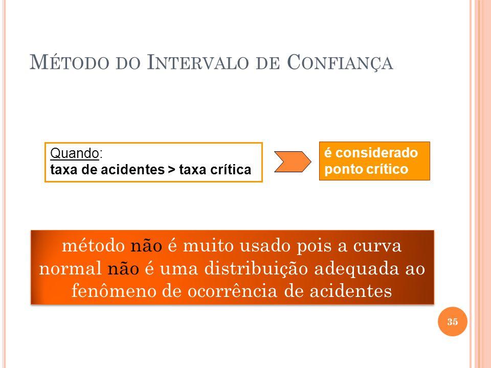 M ÉTODO DO I NTERVALO DE C ONFIANÇA Quando: taxa de acidentes > taxa crítica é considerado ponto crítico método não é muito usado pois a curva normal