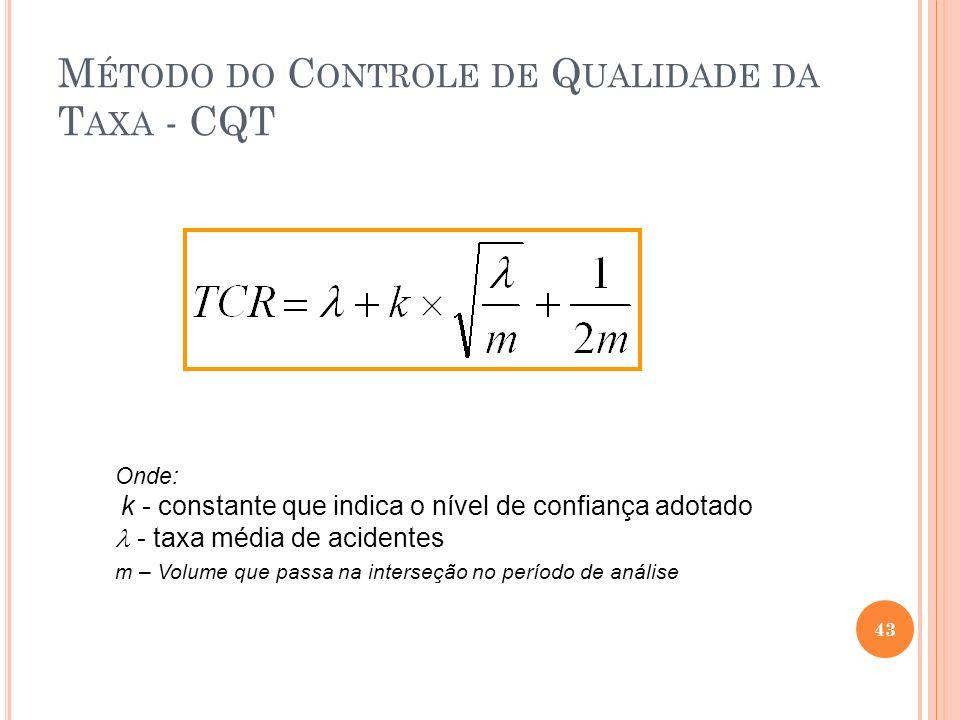 M ÉTODO DO C ONTROLE DE Q UALIDADE DA T AXA - CQT Onde: k - constante que indica o nível de confiança adotado - taxa média de acidentes m – Volume que