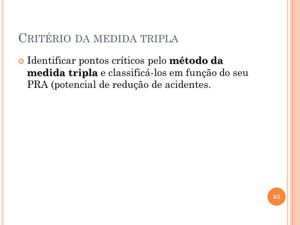 C RITÉRIO DA MEDIDA TRIPLA método da medida tripla Identificar pontos críticos pelo método da medida tripla e classificá-los em função do seu PRA (pot