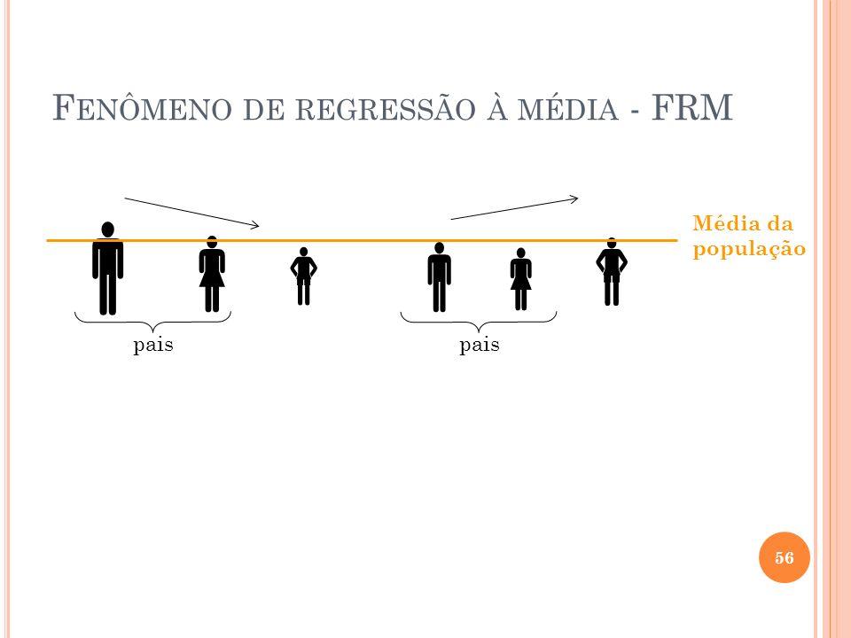 F ENÔMENO DE REGRESSÃO À MÉDIA - FRM Média da população pais 56