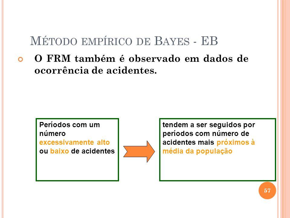 M ÉTODO EMPÍRICO DE B AYES - EB O FRM também é observado em dados de ocorrência de acidentes. Períodos com um número excessivamente alto ou baixo de a