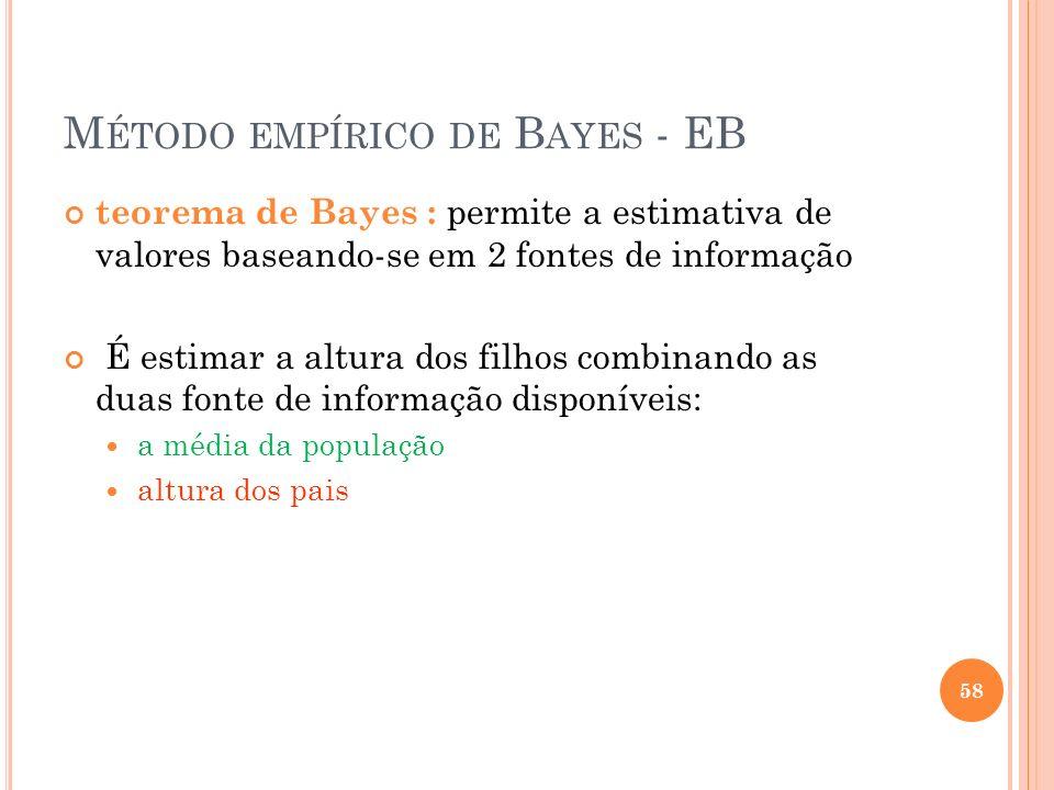 M ÉTODO EMPÍRICO DE B AYES - EB teorema de Bayes : permite a estimativa de valores baseando-se em 2 fontes de informação É estimar a altura dos filhos