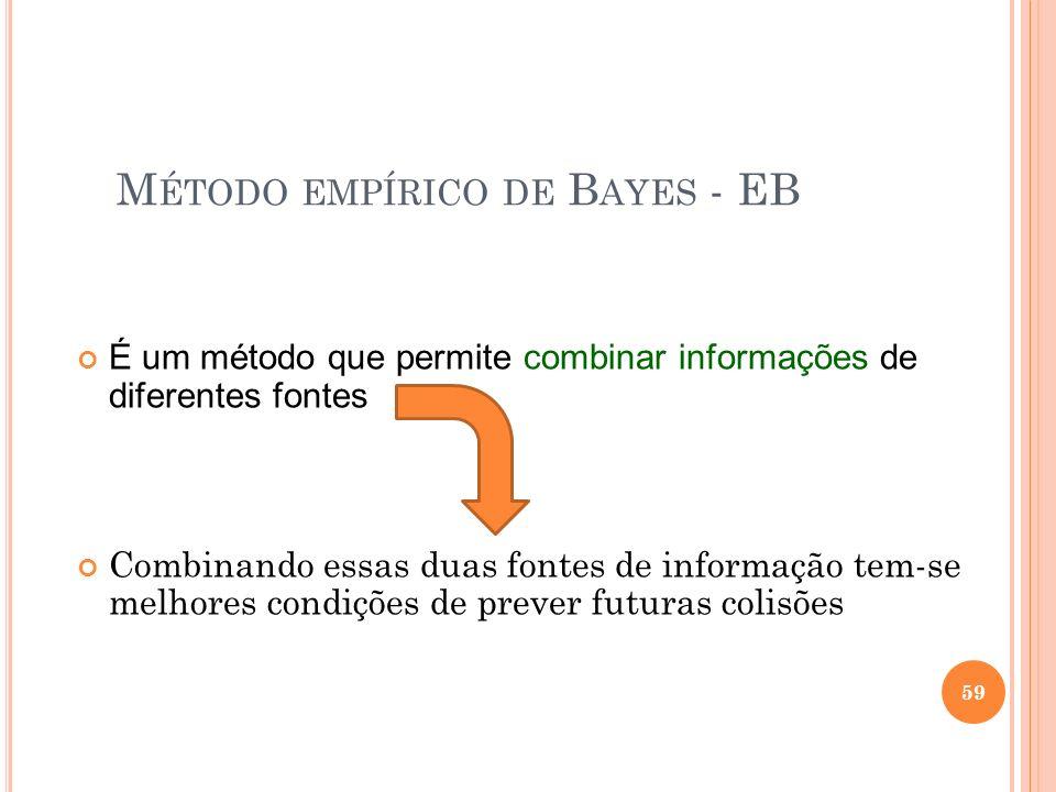 M ÉTODO EMPÍRICO DE B AYES - EB É um método que permite combinar informações de diferentes fontes Combinando essas duas fontes de informação tem-se me