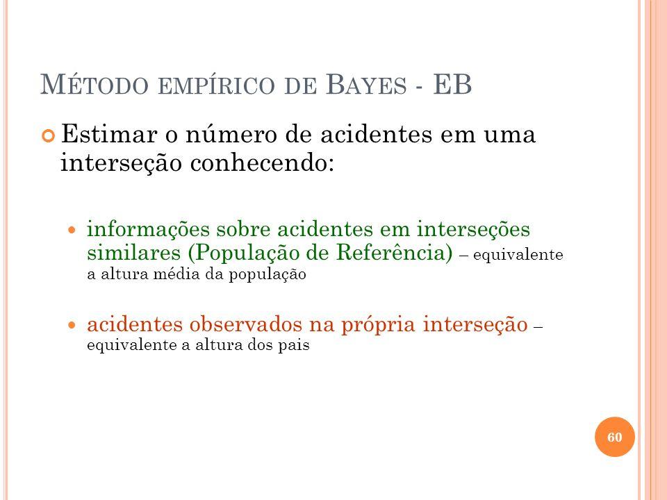 M ÉTODO EMPÍRICO DE B AYES - EB Estimar o número de acidentes em uma interseção conhecendo: informações sobre acidentes em interseções similares (Popu