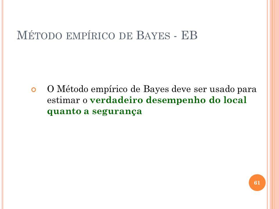 M ÉTODO EMPÍRICO DE B AYES - EB O Método empírico de Bayes deve ser usado para estimar o verdadeiro desempenho do local quanto a segurança 61