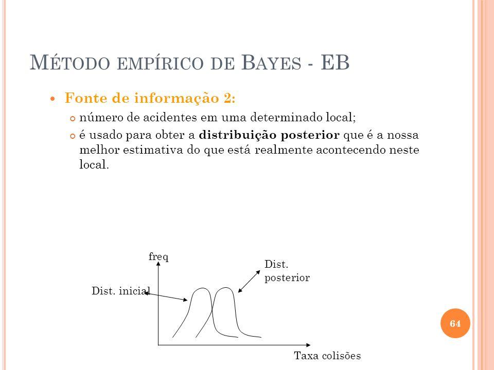 M ÉTODO EMPÍRICO DE B AYES - EB Fonte de informação 2 : número de acidentes em uma determinado local; é usado para obter a distribuição posterior que