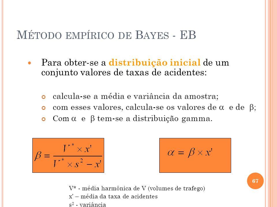 M ÉTODO EMPÍRICO DE B AYES - EB Para obter-se a distribuição inicial de um conjunto valores de taxas de acidentes: calcula-se a média e variância da a