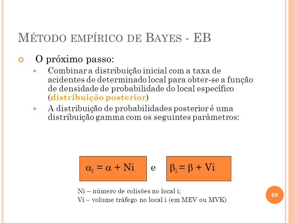 M ÉTODO EMPÍRICO DE B AYES - EB O próximo passo: Combinar a distribuição inicial com a taxa de acidentes de determinado local para obter-se a função d