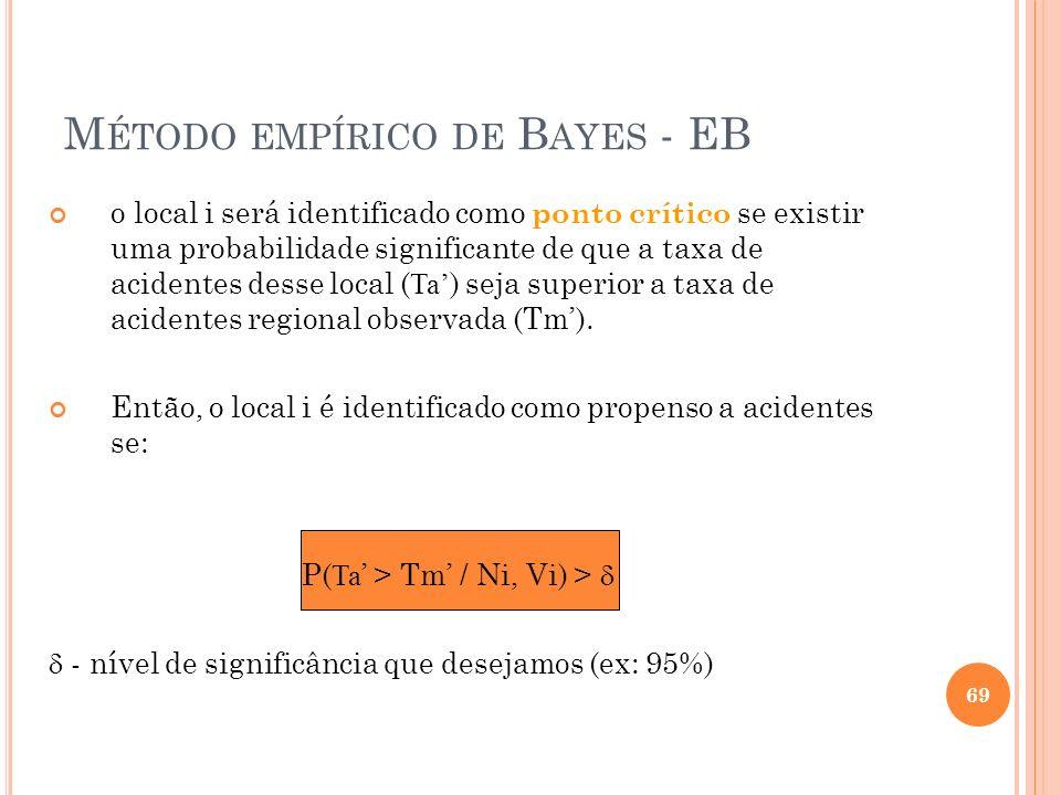 M ÉTODO EMPÍRICO DE B AYES - EB o local i será identificado como ponto crítico se existir uma probabilidade significante de que a taxa de acidentes de