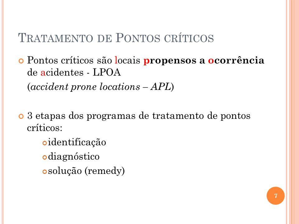 M ÉTODO DO C ONTROLE DE Q UALIDADE DA T AXA - CQT Exercício: Identificar os pontos críticos pelo método CQT; obter a curva critica para os dados fornecidos.