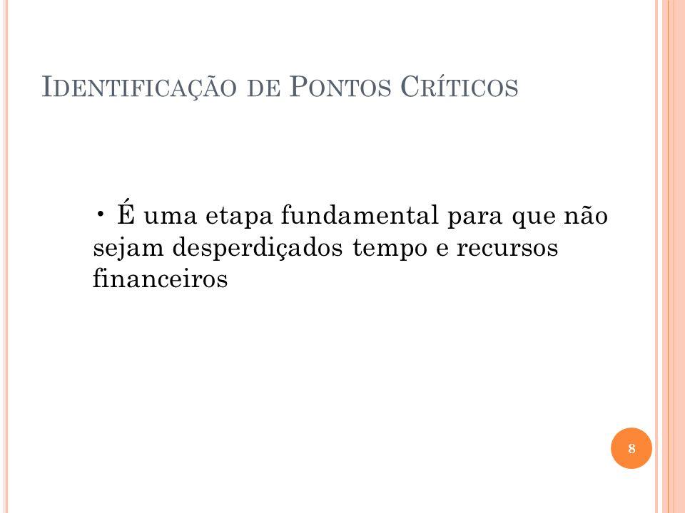 M ÉTODO DO C ONTROLE DE Q UALIDADE DA T AXA – CQT (THE RATE QUALITY CONTROL METHOD) Características da distribuição de Poisson.