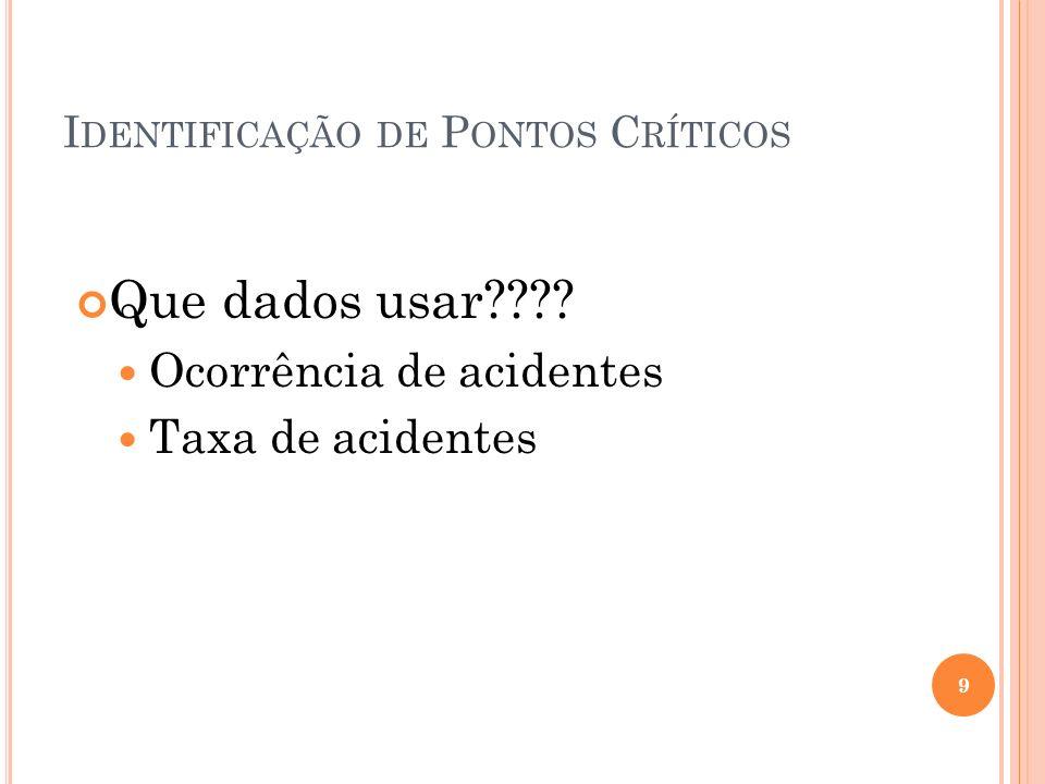 I DENTIFICAÇÃO DE P ONTOS C RÍTICOS Opção 1 : Freqüência de acidentes nos diferentes locais problema : não leva em consideração a exposição 10 2400 1230 25 420 Acidentes = 3/ano (a) (b)
