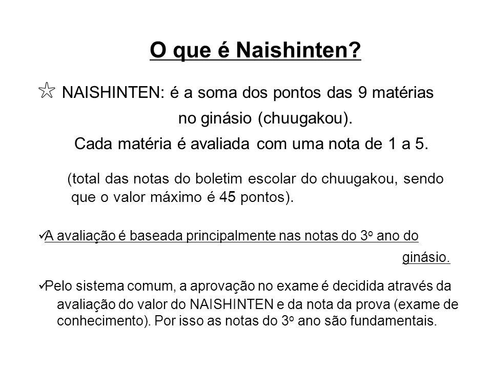 O que é Naishinten? NAISHINTEN: é a soma dos pontos das 9 matérias no ginásio (chuugakou). Cada matéria é avaliada com uma nota de 1 a 5. (total das n