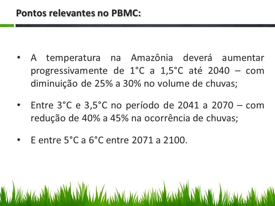 Pontos relevantes no PBMC: Na Caatinga, aumento entre 0,5°C e 1°C e diminuição das chuvas entre 10% e 20% até 2040; Entre 2041 e 2070 aumento de 1,5°C a 2,5°C e diminuição das chuvas entre 25% e 35%.