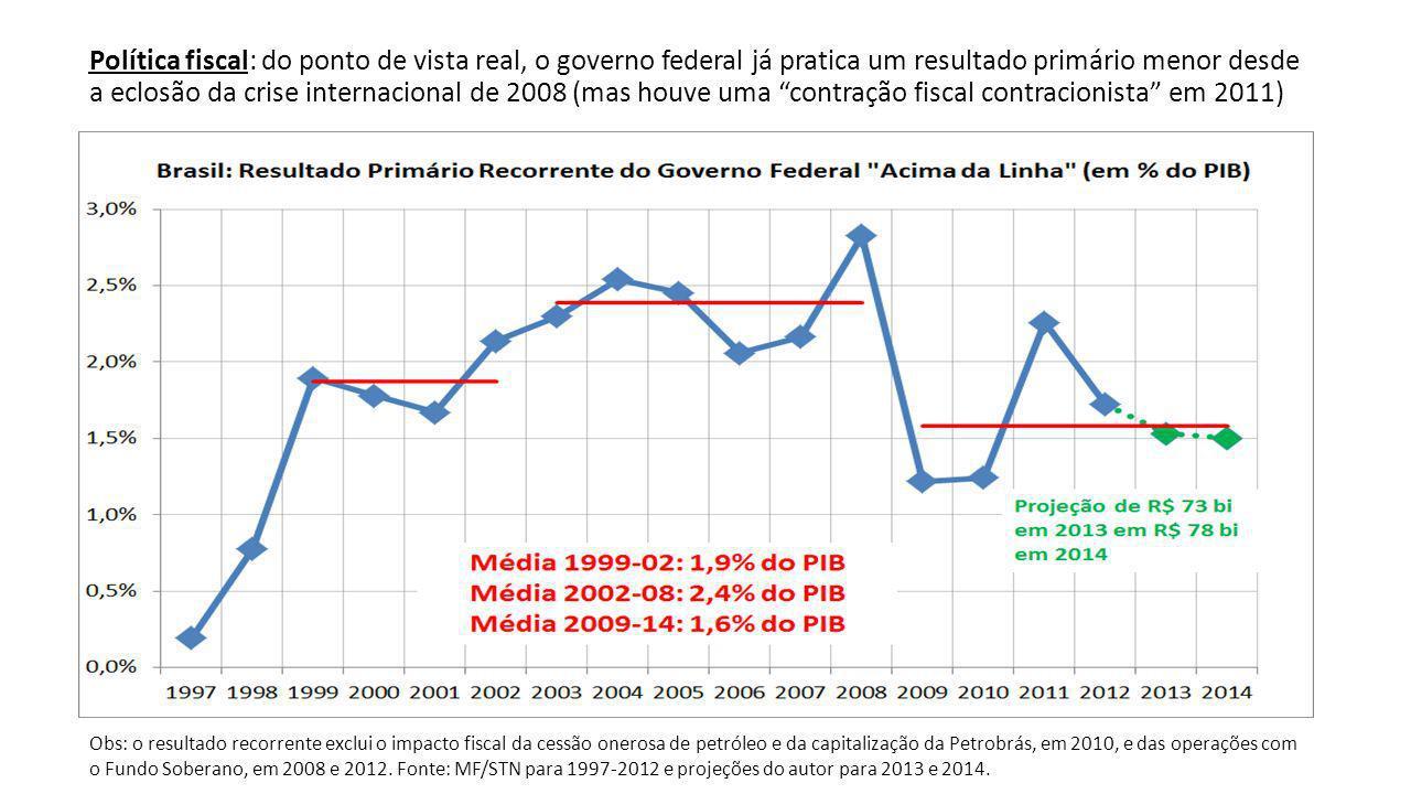 Obs: o resultado recorrente exclui o impacto fiscal da cessão onerosa de petróleo e da capitalização da Petrobrás, em 2010, e das operações com o Fundo Soberano, em 2008 e 2012.