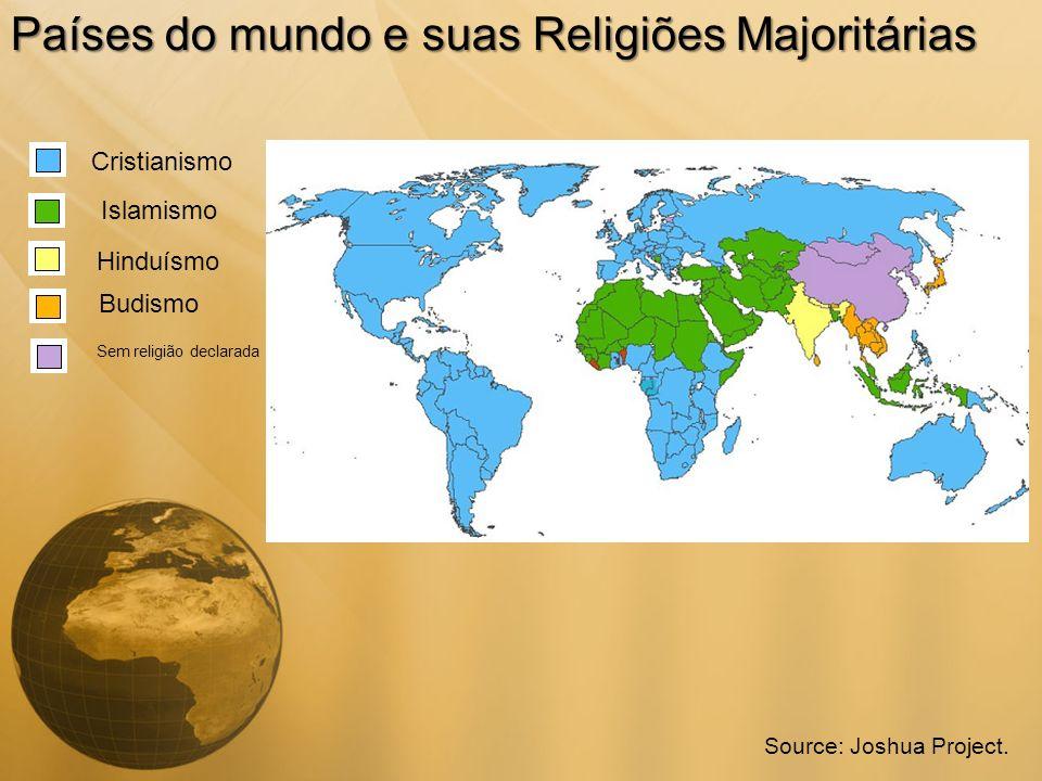 Países do mundo e suas Religiões Majoritárias Cristianismo Islamismo Hinduísmo Budismo Sem religião declarada Source: Joshua Project.