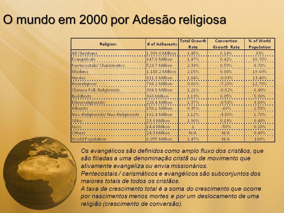 O mundo em 2000 por Adesão religiosa Os evangélicos são definidos como amplo fluxo dos cristãos, que são filiadas a uma denominação cristã ou de movim