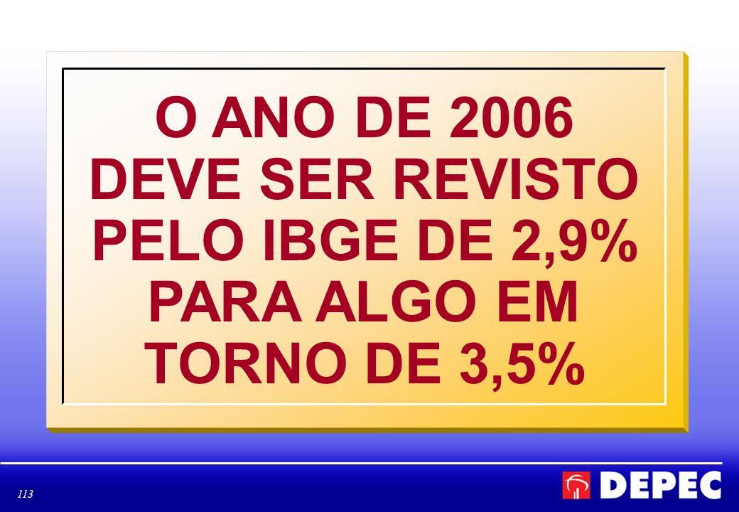 113 O ANO DE 2006 DEVE SER REVISTO PELO IBGE DE 2,9% PARA ALGO EM TORNO DE 3,5%