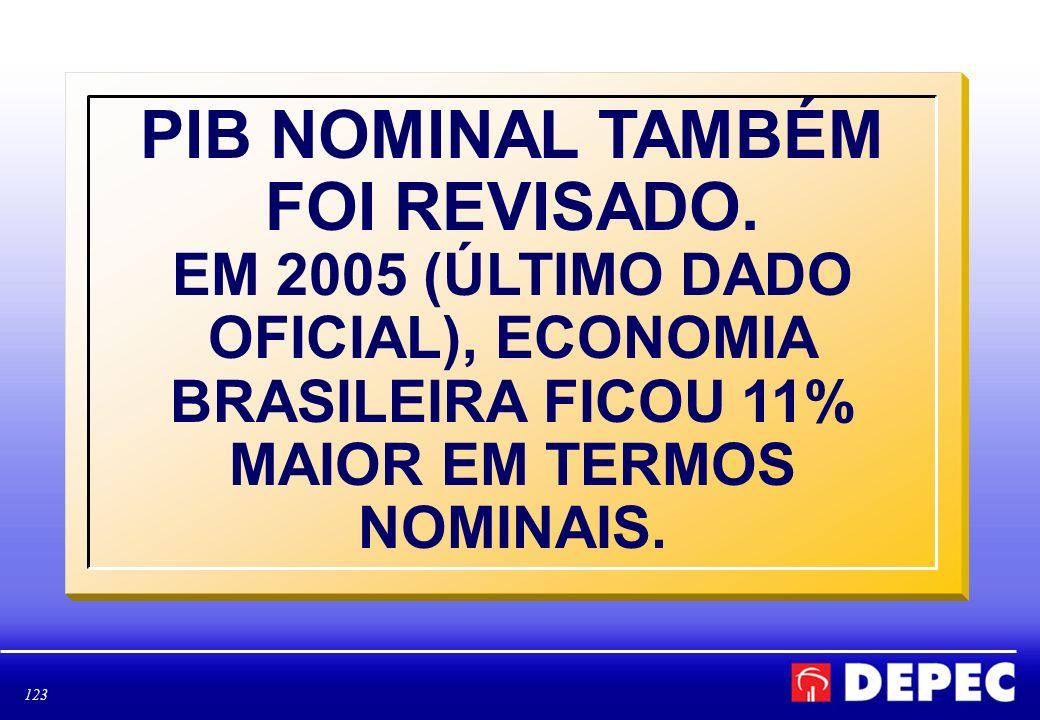 123 PIB NOMINAL TAMBÉM FOI REVISADO. EM 2005 (ÚLTIMO DADO OFICIAL), ECONOMIA BRASILEIRA FICOU 11% MAIOR EM TERMOS NOMINAIS.