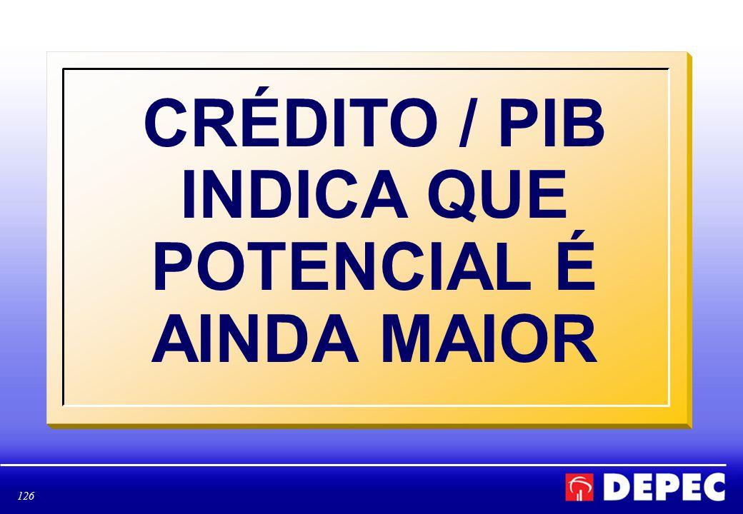 126 CRÉDITO / PIB INDICA QUE POTENCIAL É AINDA MAIOR