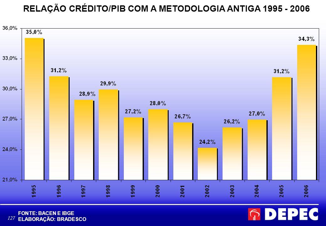 127 RELAÇÃO CRÉDITO/PIB COM A METODOLOGIA ANTIGA 1995 - 2006 FONTE: BACEN E IBGE ELABORAÇÃO: BRADESCO