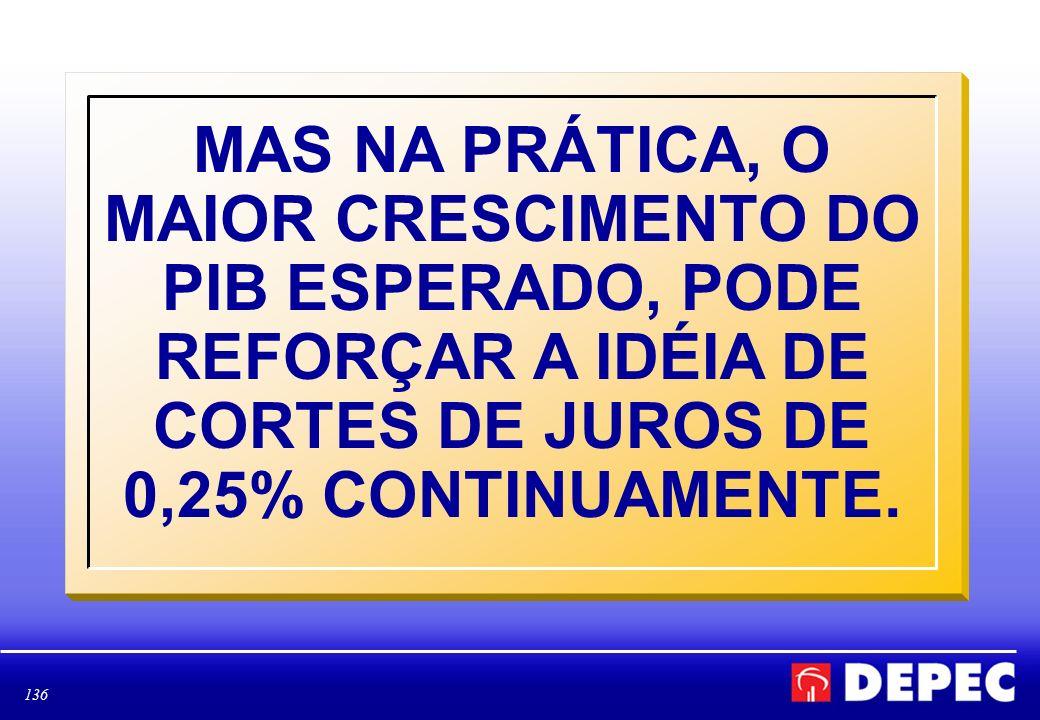 136 MAS NA PRÁTICA, O MAIOR CRESCIMENTO DO PIB ESPERADO, PODE REFORÇAR A IDÉIA DE CORTES DE JUROS DE 0,25% CONTINUAMENTE.