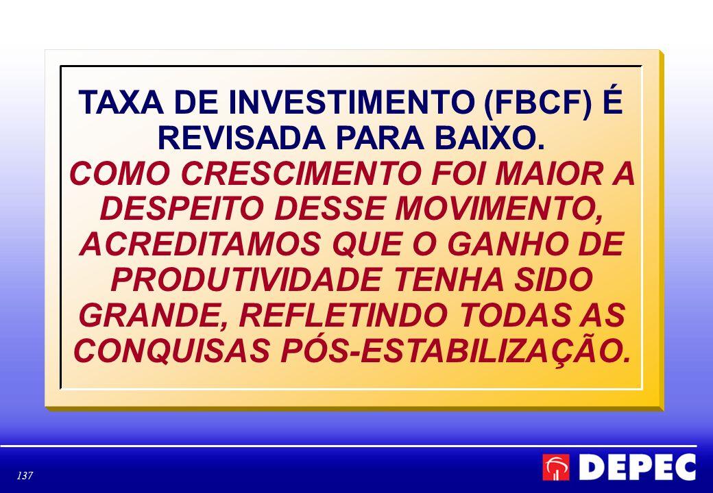 137 TAXA DE INVESTIMENTO (FBCF) É REVISADA PARA BAIXO. COMO CRESCIMENTO FOI MAIOR A DESPEITO DESSE MOVIMENTO, ACREDITAMOS QUE O GANHO DE PRODUTIVIDADE