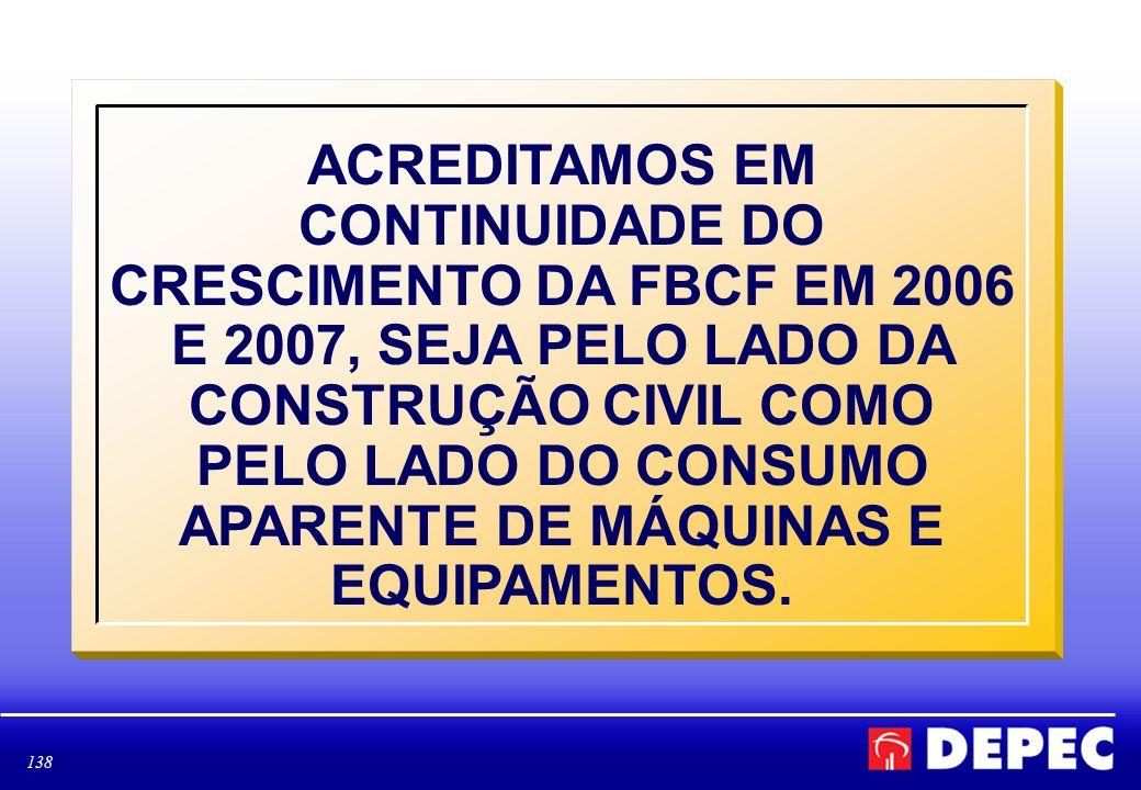 138 ACREDITAMOS EM CONTINUIDADE DO CRESCIMENTO DA FBCF EM 2006 E 2007, SEJA PELO LADO DA CONSTRUÇÃO CIVIL COMO PELO LADO DO CONSUMO APARENTE DE MÁQUINAS E EQUIPAMENTOS.