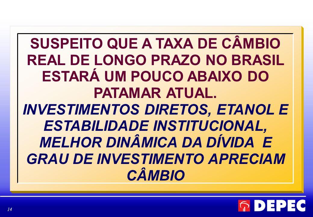 15 EVOLUÇÃO DA TAXA DE CÂMBIO 2003 - 2007 D:\Area Economica\BBV\BLOOMBERG - TAXA DE CÂMBIO.xls R$/ US$ FONTE: BLOOMBERG ELABORAÇÃO: BRADESCO