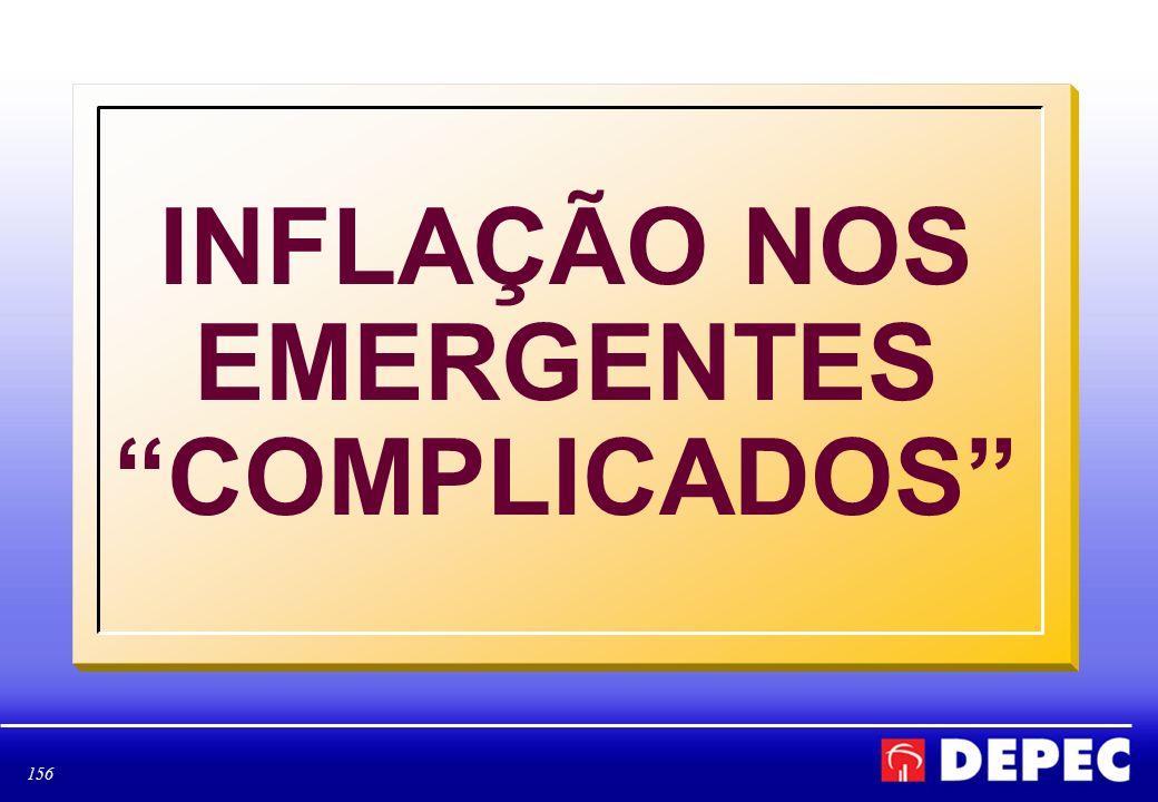 156 INFLAÇÃO NOS EMERGENTES COMPLICADOS