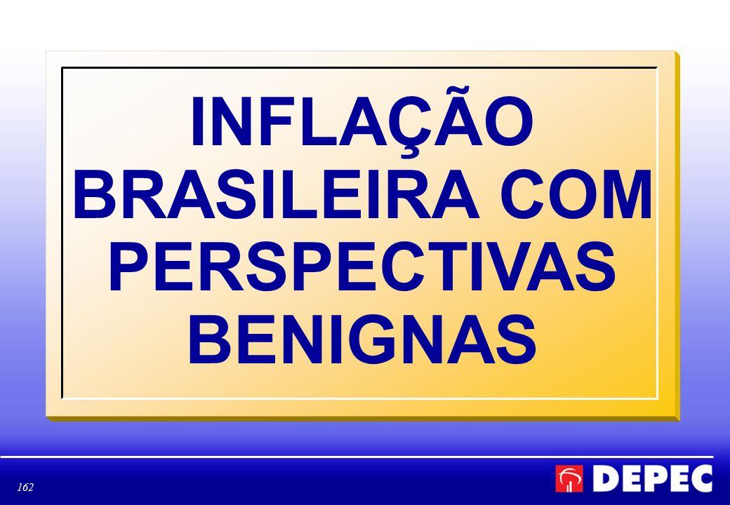 162 INFLAÇÃO BRASILEIRA COM PERSPECTIVAS BENIGNAS
