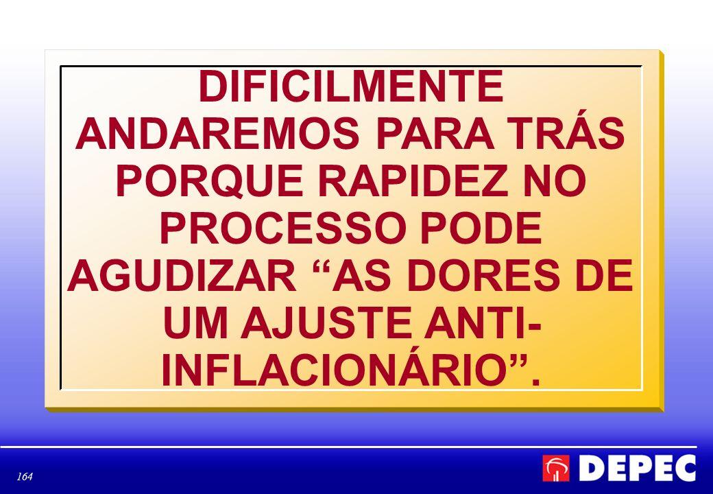 164 DIFICILMENTE ANDAREMOS PARA TRÁS PORQUE RAPIDEZ NO PROCESSO PODE AGUDIZAR AS DORES DE UM AJUSTE ANTI- INFLACIONÁRIO.