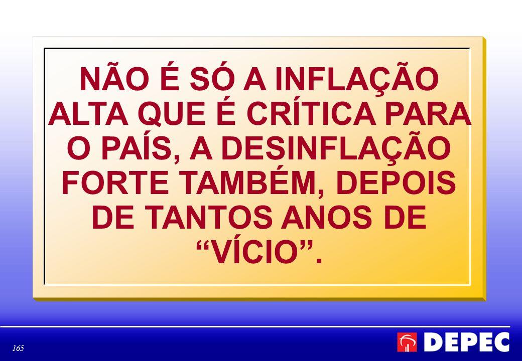 165 NÃO É SÓ A INFLAÇÃO ALTA QUE É CRÍTICA PARA O PAÍS, A DESINFLAÇÃO FORTE TAMBÉM, DEPOIS DE TANTOS ANOS DE VÍCIO.