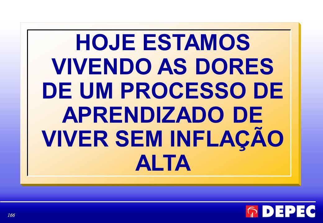 166 HOJE ESTAMOS VIVENDO AS DORES DE UM PROCESSO DE APRENDIZADO DE VIVER SEM INFLAÇÃO ALTA
