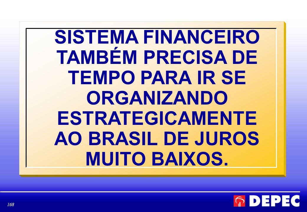 168 SISTEMA FINANCEIRO TAMBÉM PRECISA DE TEMPO PARA IR SE ORGANIZANDO ESTRATEGICAMENTE AO BRASIL DE JUROS MUITO BAIXOS.