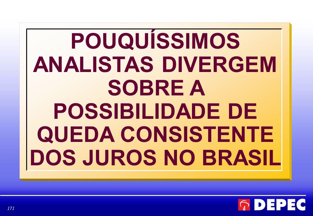 171 POUQUÍSSIMOS ANALISTAS DIVERGEM SOBRE A POSSIBILIDADE DE QUEDA CONSISTENTE DOS JUROS NO BRASIL