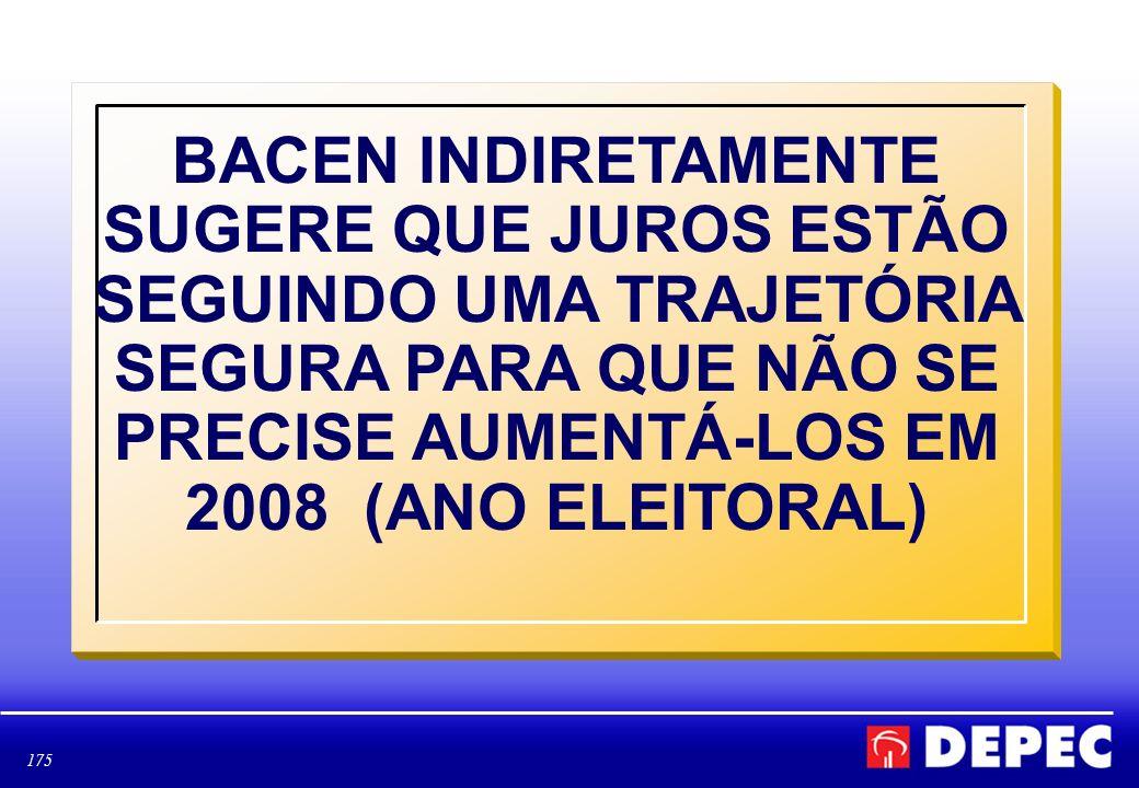 175 BACEN INDIRETAMENTE SUGERE QUE JUROS ESTÃO SEGUINDO UMA TRAJETÓRIA SEGURA PARA QUE NÃO SE PRECISE AUMENTÁ-LOS EM 2008 (ANO ELEITORAL)